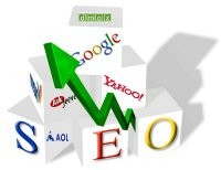 Web Search Engines SEO graph